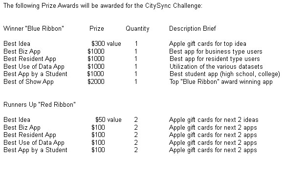 image of prizes and awards.